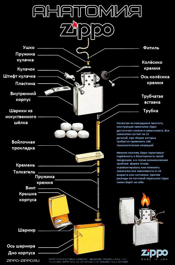 Схема сборки зажигалки